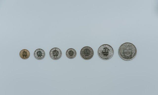 kredyt indeksowany we frankach szwajcarskich